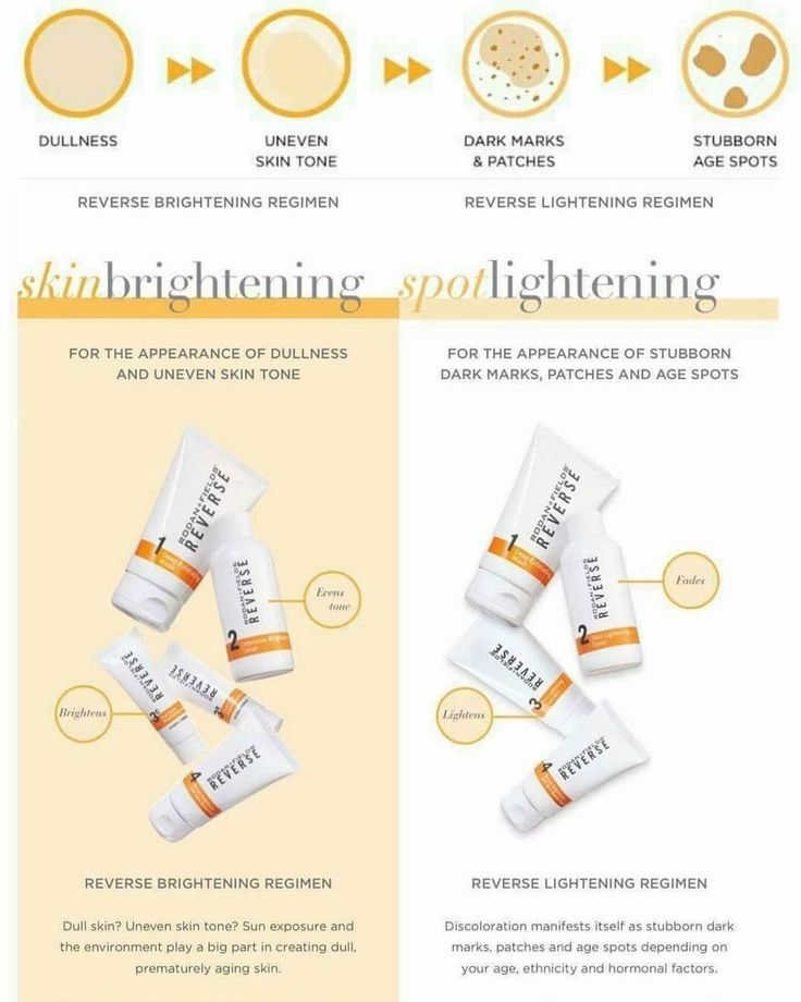 Dullness/uneven skin tone OR stubborn dark/age spots? R+F now has TWO different REVERSE regimens that will specifically target these issues. Introducing Reverse BRIGHTENING and the NEW Reverse LIGHTENING! Check it out! #getyourglowon