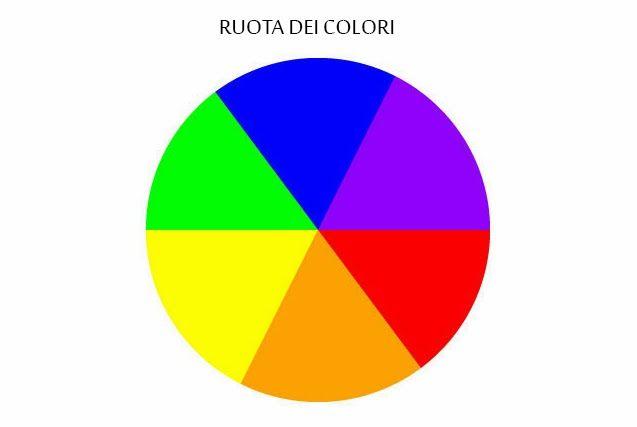 Foto a Fuoco: La Teoria dei Colori in Fotografia