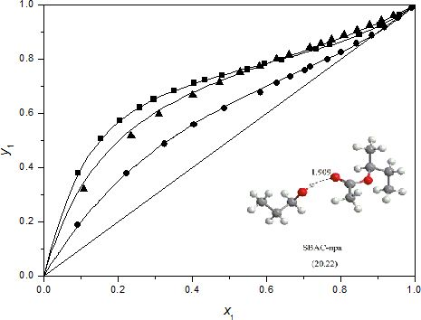 Isobaric Vapor–Liquid Equilibrium for the Binary Systems of Sec-butyl Acetate and Ethanol, 1-Propanol, or 2-Propanol at 101.3 kPa