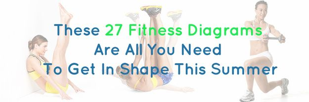 These 27 Workout Diagrams Are All You Need To Get In Shape This Summer  Can't wait to try all of these!