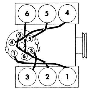 1986 camaro 2 8 spark plug wiring diagram
