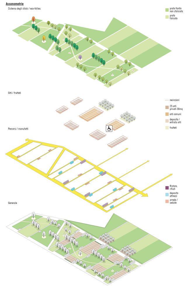 196 best urban design drawings images on pinterest | master plan ... - Arredamento Design Per Tutti