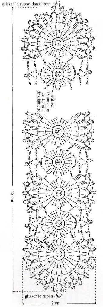 Crochet lace trim strip done around a series (15, exactly) of 1.5 cm diameter ready-made rings (plastic? metal?). Cluster & picot scallops. Maybe use several chain stitch rings previously made to the same size.