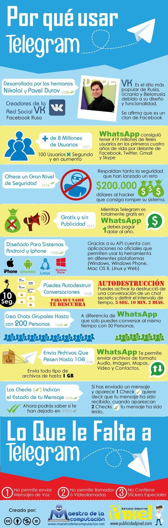 Motivos para usar #Telegram comparándolo con #WhatsApp. #Infografía en español