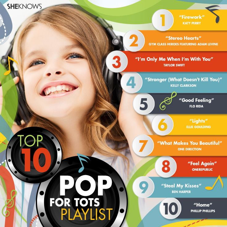 Your tots are bound to love these 20 pop hits  Great list for people who want to make kid appropriate mixed CDs!