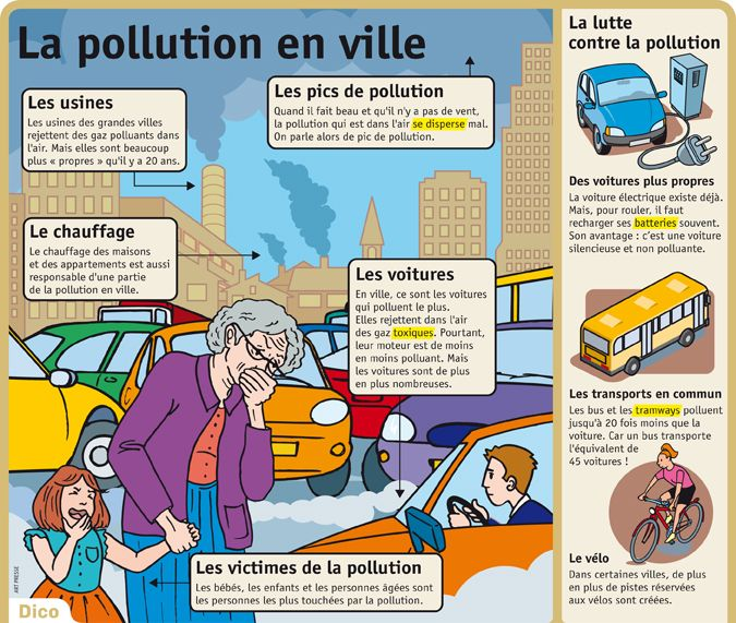 La pollution en ville