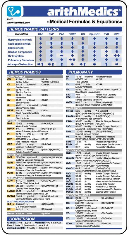 Medical Formulas: a very useful chart for Nursing Med Math ...