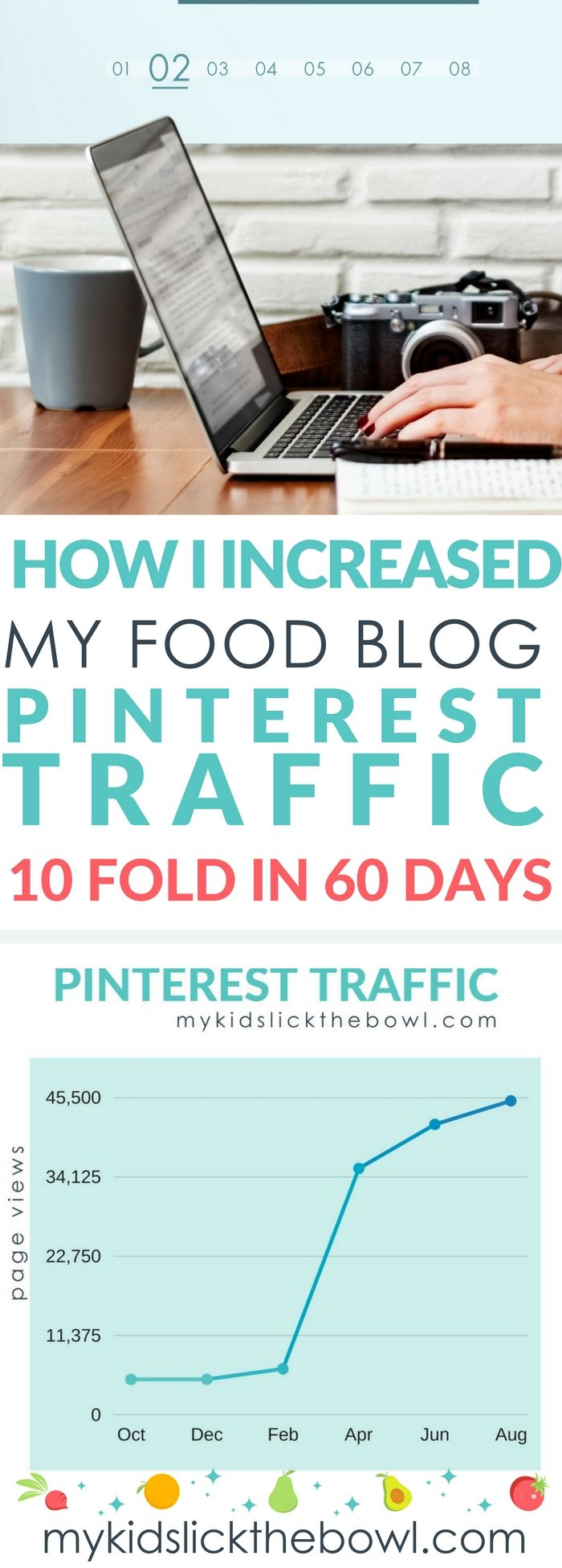 How I increase my food blogs Pinterest traffic 10 fold in just 60 days!