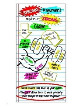 best argumentative writing images argumentative  42 best argumentative writing images argumentative writing gym and english language