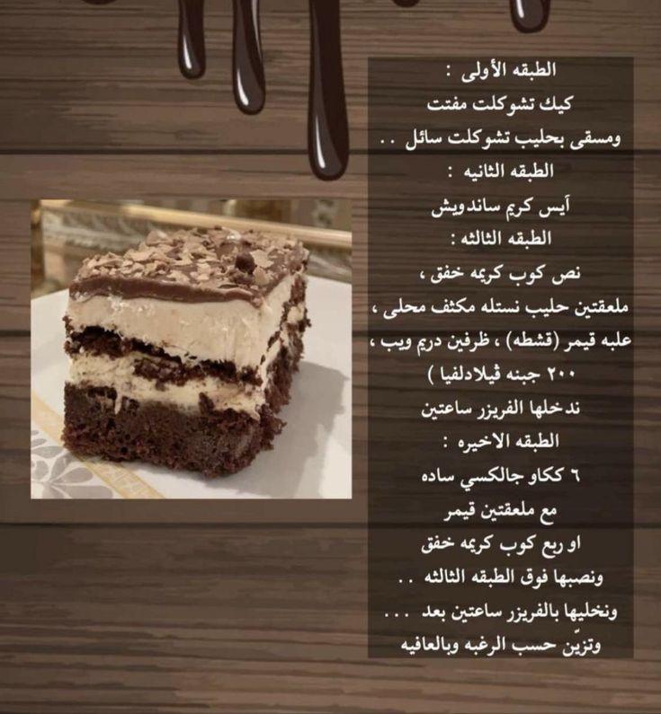 Pin By Sara Abosaleh On Yummy Food Dessert Yummy Food Dessert Dessert Recipes Food