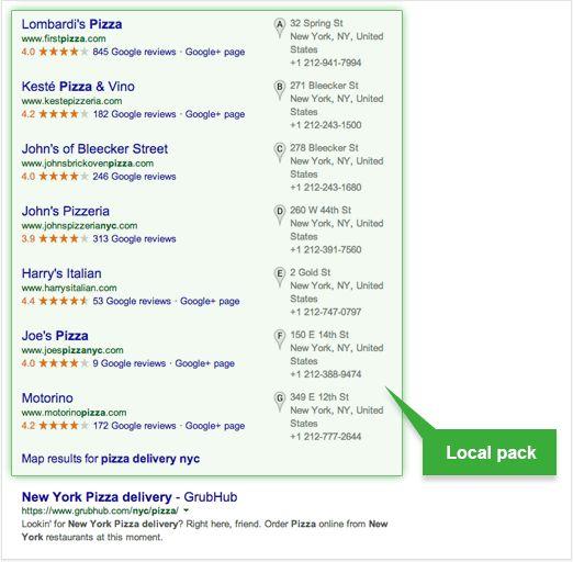 Nueva actualización del algoritmo de Google -Google Pigeon o Paloma- para resultados de búsquedas locales