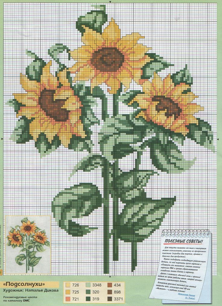 Free online knitting and cross stitch stitch chart pattern editor software