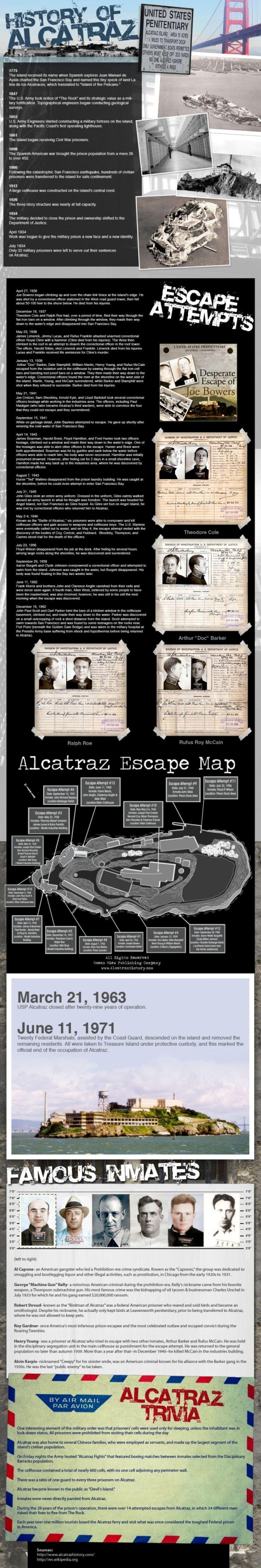 ideas about federal prison inmates classic the prison island of alcatraz