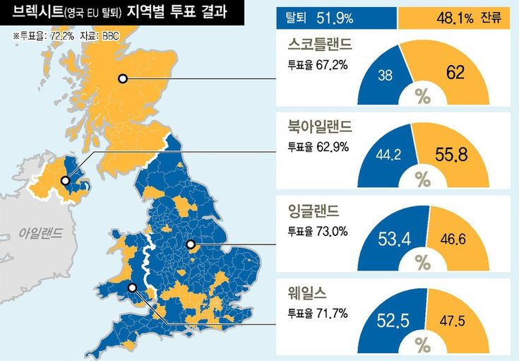 저소득층·노년층 브렉시트 주도 : 유럽 : 국제 : 뉴스 : 한겨레