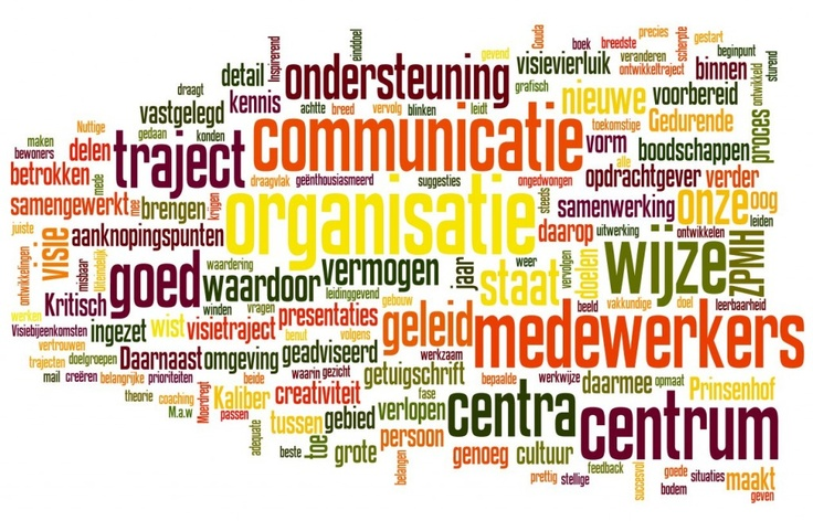 Wordle van 4 referentieteksten
