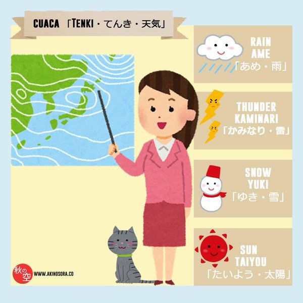 best langues images ese language learning  how to say the basica about the weather tenki ese words