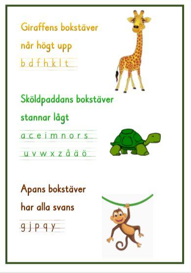 Forma bokstäver - med eller utan hjälplinjer