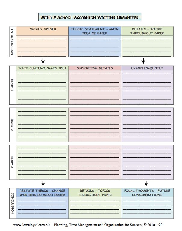5 paragraph essay graphic organizer middle school