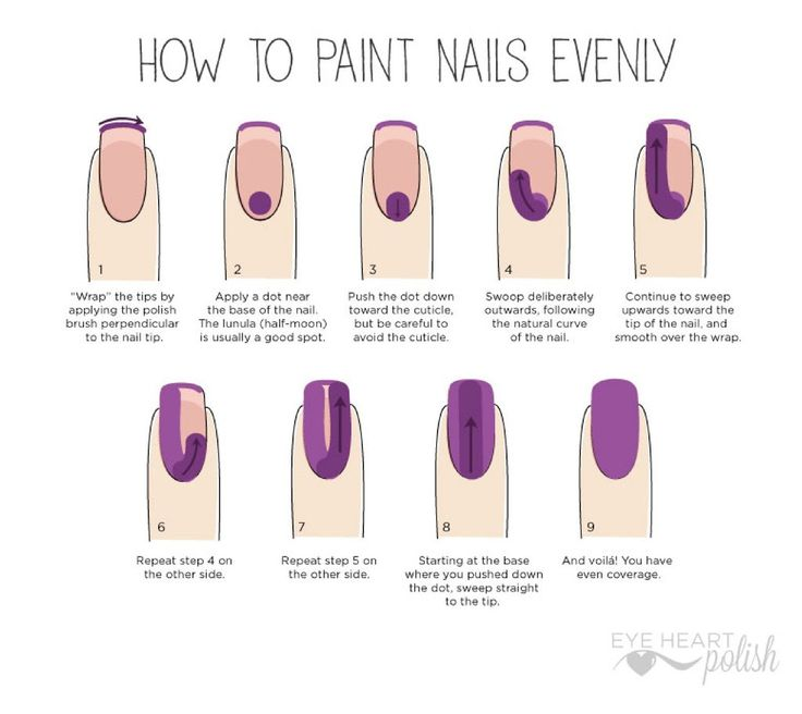 "Hello Ladies! It's no secret that ""us"" ladies love to do our nails. Have you ever tried to paint them yourself? Well we have a secret...even our graphic designers & artists dread getting them... just right. So what's a girl to do? We've compiled the top 10 nail tips for doing your nails at home to help get your nails, nail salon perfect!   1. Growth and Maintenance:  Photos: Freebie Finding Mom & One Good Thing Are your nails still recovering from the rough w..."