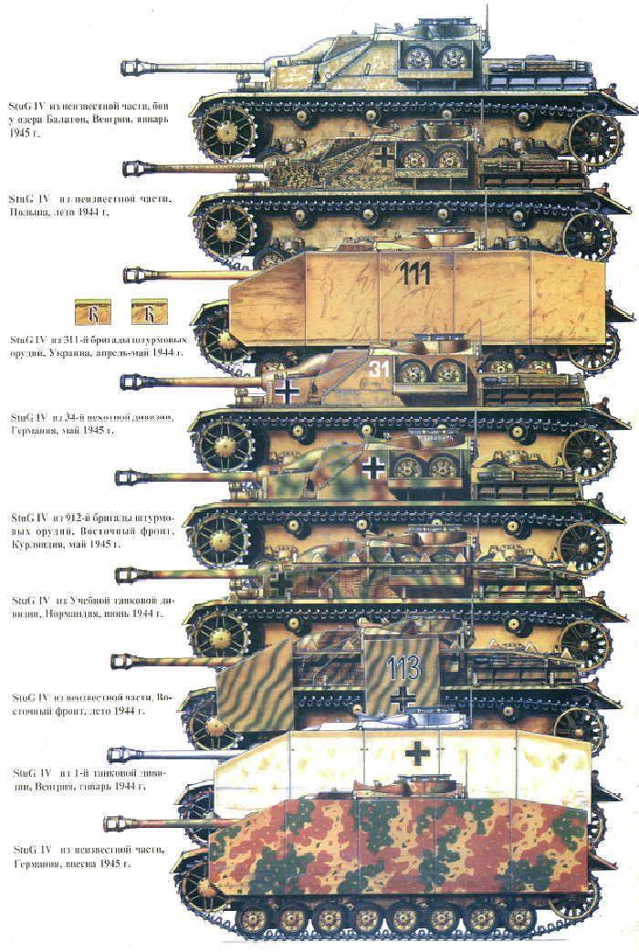 Tank Camo WWII