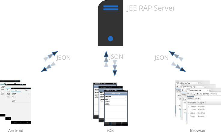 Tabris Documentation - EclipseSource Developer Portal