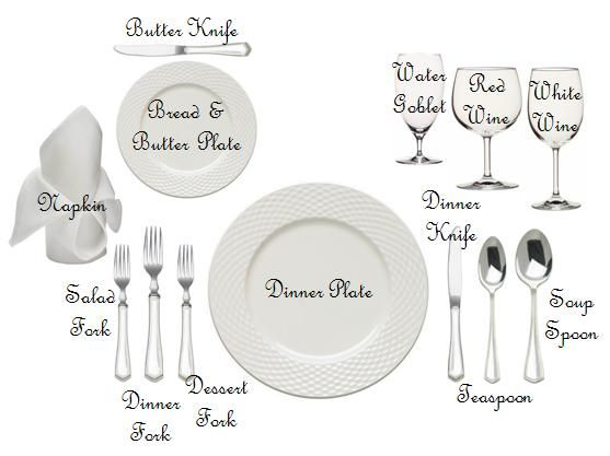 Proper Table Settings How To Set A Formal Dinner Setting Dining Etiquette Thank You Note
