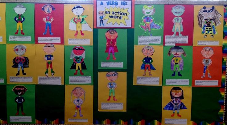 English Verbs of Body Movement   Vocabulary
