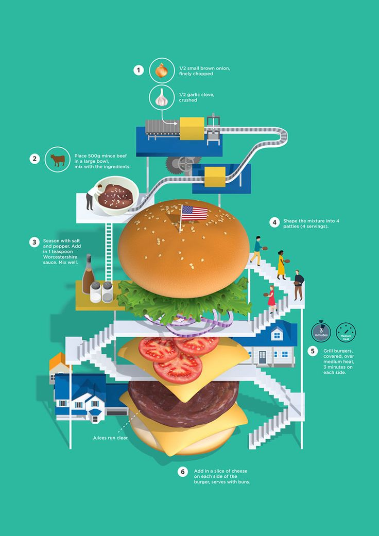 De délicieuses recettes sous la forme d'infographies