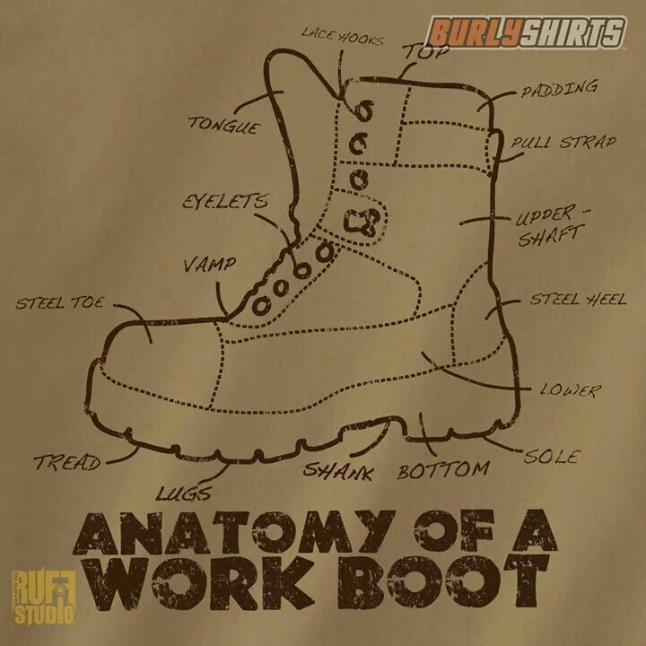 69 Best Images About Boots On Pinterest