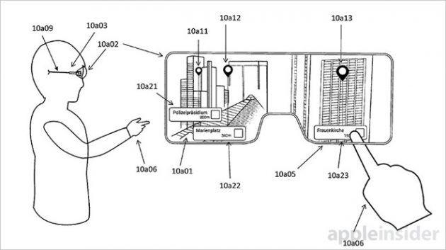 Brevetto Apple e nuovo visore AR per la mappatura