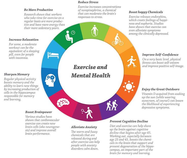 Exercise and mental Health. Move your body and rest your mind. Moving meditation.