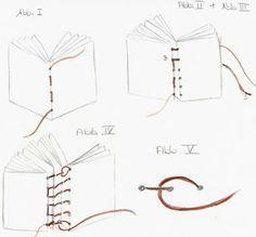 Buch binden...                                                                                                                                                                                 Mehr