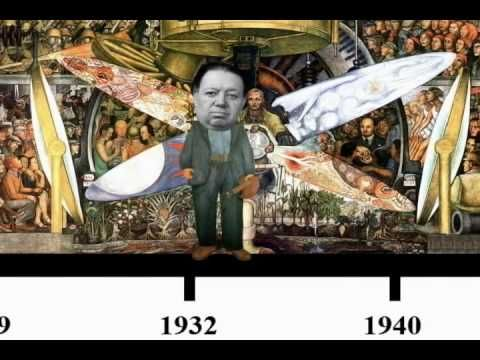 Murales de Diego Rivera en México - Palacio Nacional - travel channel - YouTube