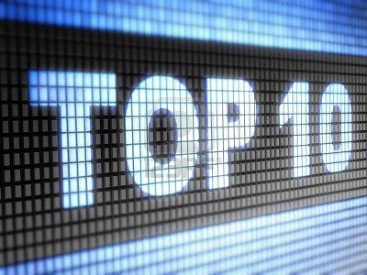 Top 10 Franquias baratas e lucrativas promissoras para 2015