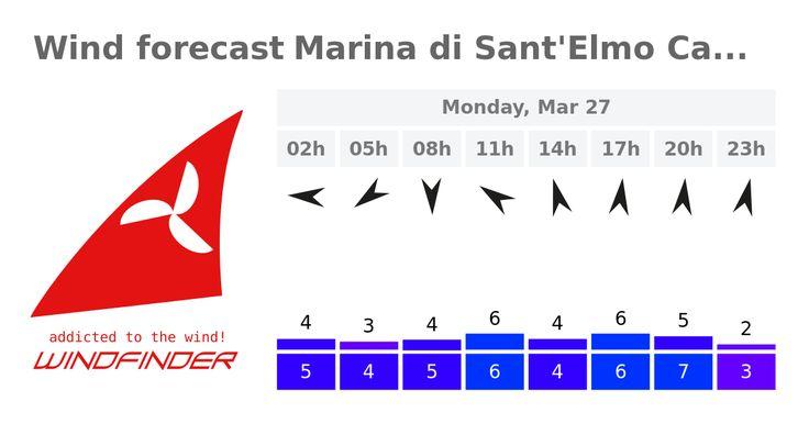 https://it.windfinder.com/forecast/marina-di-santelmo