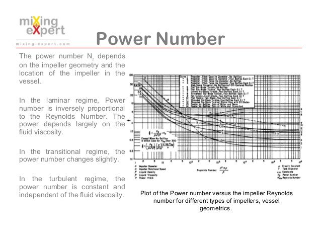 how to find the power of a number calculator