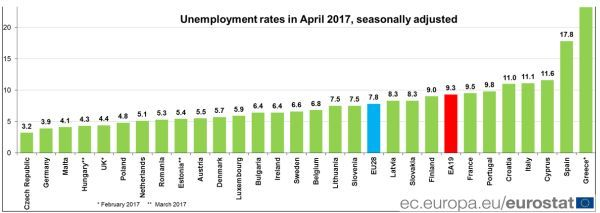 Rynek pracy po nowemu. Eksperci ostrzegają: Niemcy szybko podbiorą nam Ukraińców