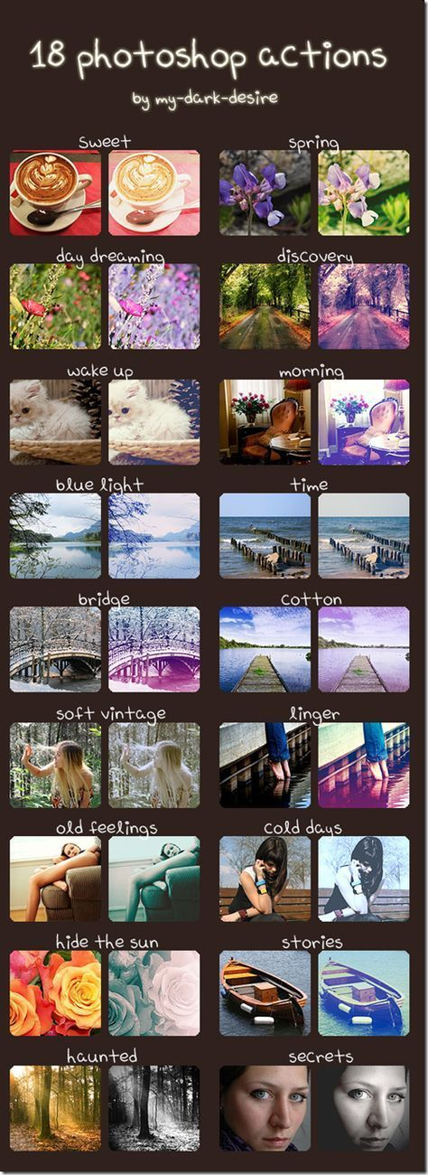 400 Popular and Beautiful Photoshop Actions free Download