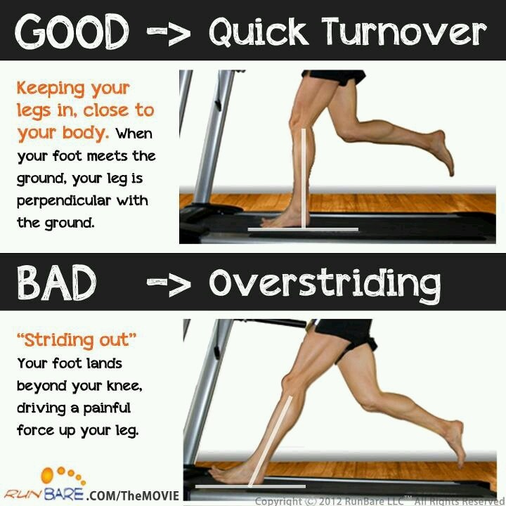 Great illustration comparing quick turnover and overstriding ...