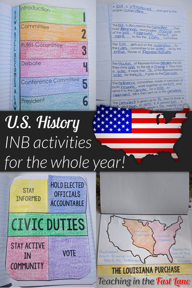 Everything you need to successfully use interactive notebooks in your United States History class!