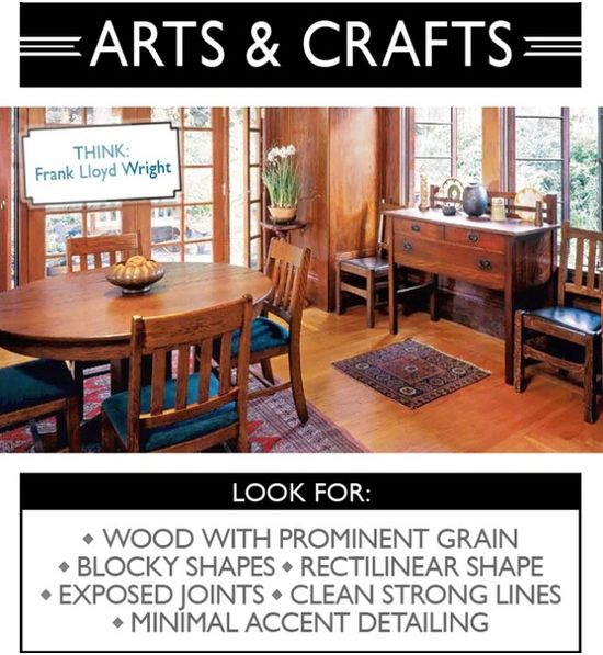 A Guide To Different Types Of Home Decor Styles  Arts And Crafts Style Home  Decor Ideas And Trends