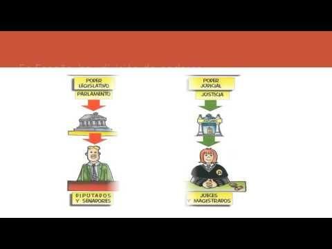 La Constitución Española ( video educativo) | mochilatic