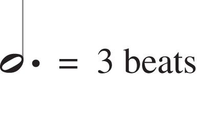 Music Theory for Dummies Cheat Sheet