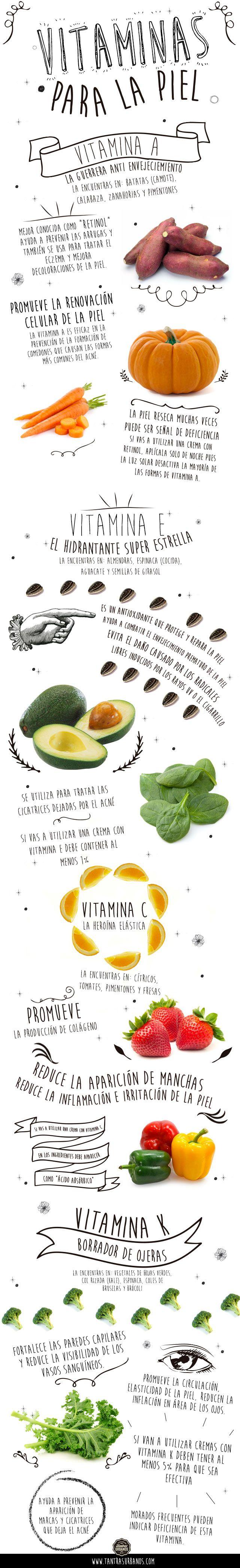 Vitaminas para la Piel | http://www.tipsnutritivos.com … …