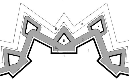 Oud-Nederlands stelsel 16e/17e-eeuws vestingbouwkundig stelsel, voornamelijk ontwikkeld door Simon Stevin, gekenmerkt door aarden wallen, natte grachten en bastions met rechte flanken die haaks staan op de courtines; voor de hoofdwal is veelal een onderwal of fausse-braye gelegen; zie ook Nieuw-Nederlands stelsel. Oud-Nederlands stelsel: 1. courtine; 2. (natte) gracht; 3. glacis; 4. bastion; 5. ravelijn; 6. onderwal; 7. halve maan; 8. gedekte weg