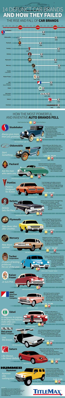 217 best Amazing Infographics images on Pinterest   Autos, Bikini ...
