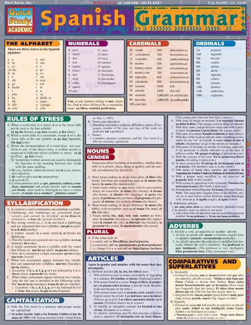grammar catalogue Azar-hagen grammar series  components  the chartbook is available for fundamentals of english grammar and understanding and using english grammar view our catalogue.