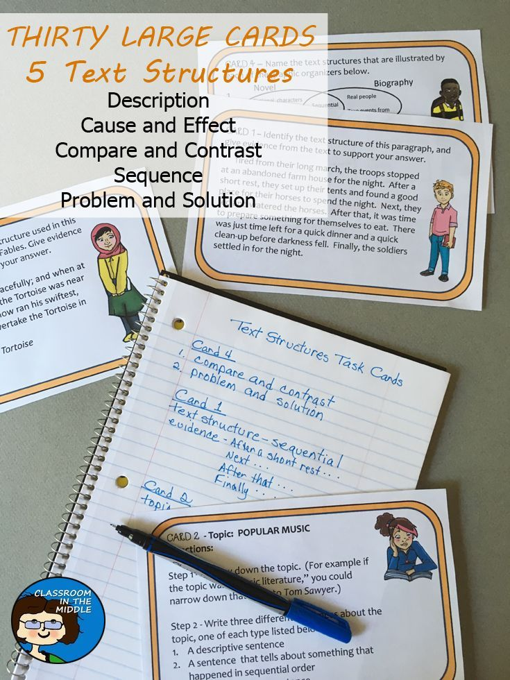 Half-page cards all about identifying and understanding text structures - Tasks include identifying the text structure in a passage, writing sentences with a particular text structure, using a graphic organizer to illustrate a specific structure, defining text structures, and listing examples.