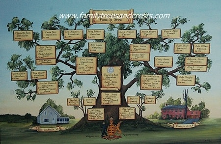 Custom Family Trees - Personalized hand painted family trees on canvas. $395.00, via Etsy.