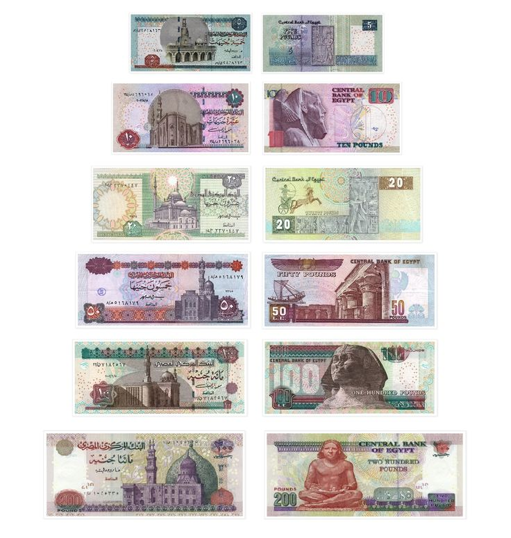 Egyptian Pound (EGP)